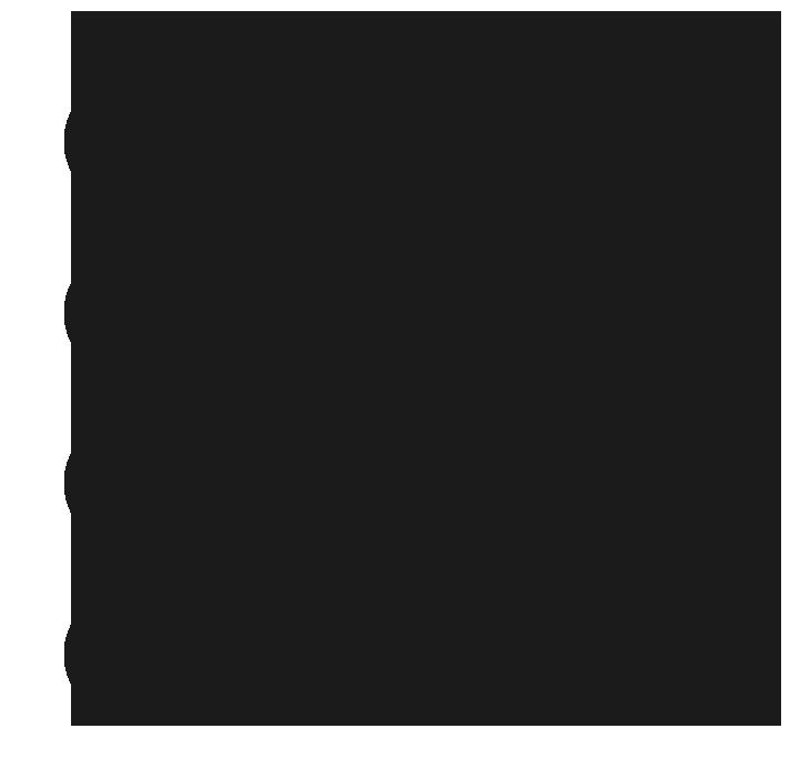 Handl på dine kunders data | Ram målgruppen én til én | Shark & Co.